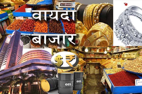 शेयर बाजार, सोना चांदी, रूपये और वायदा का भाव